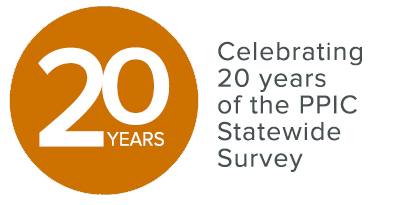 Image for PPIC Statewide Survey 20th Anniversary