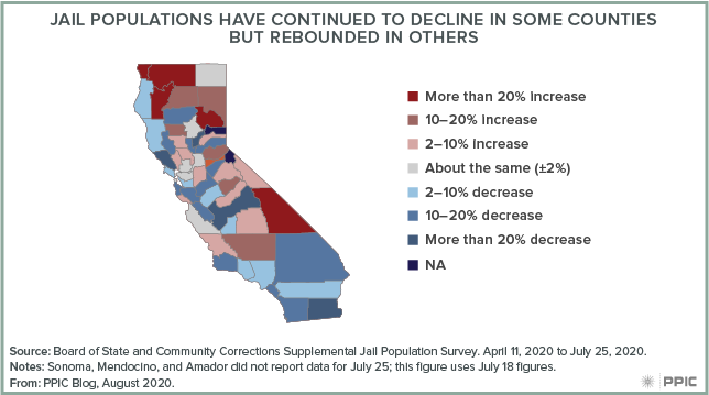 Figure - Jail Populations Have Continued To Decline in Some Counties but Rebounded in Others