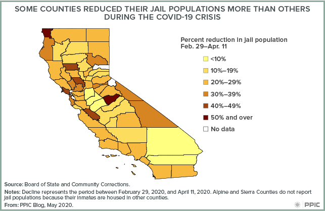 Figure - Some Counties Reduced Their Jail Populations More than Others during the COVID-19 Crisis
