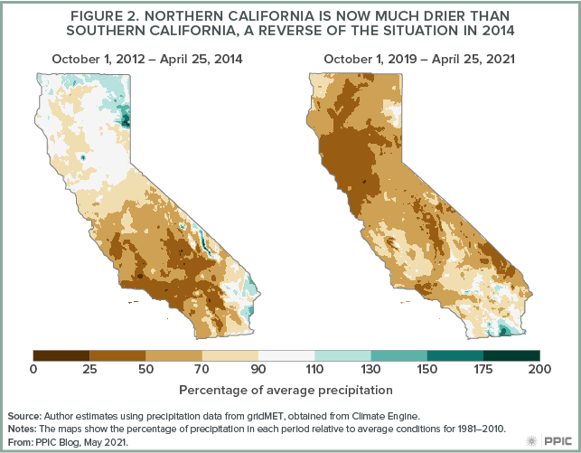 figure 2 - Northern California Is Now Much Drier than Southern California, a Reverse of the Situation in 2014
