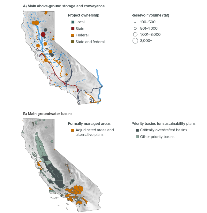 investments in water infrastructure in california