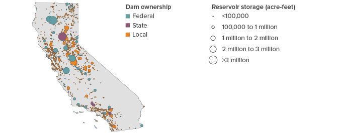 figure - Dams Vary in Size and Ownership