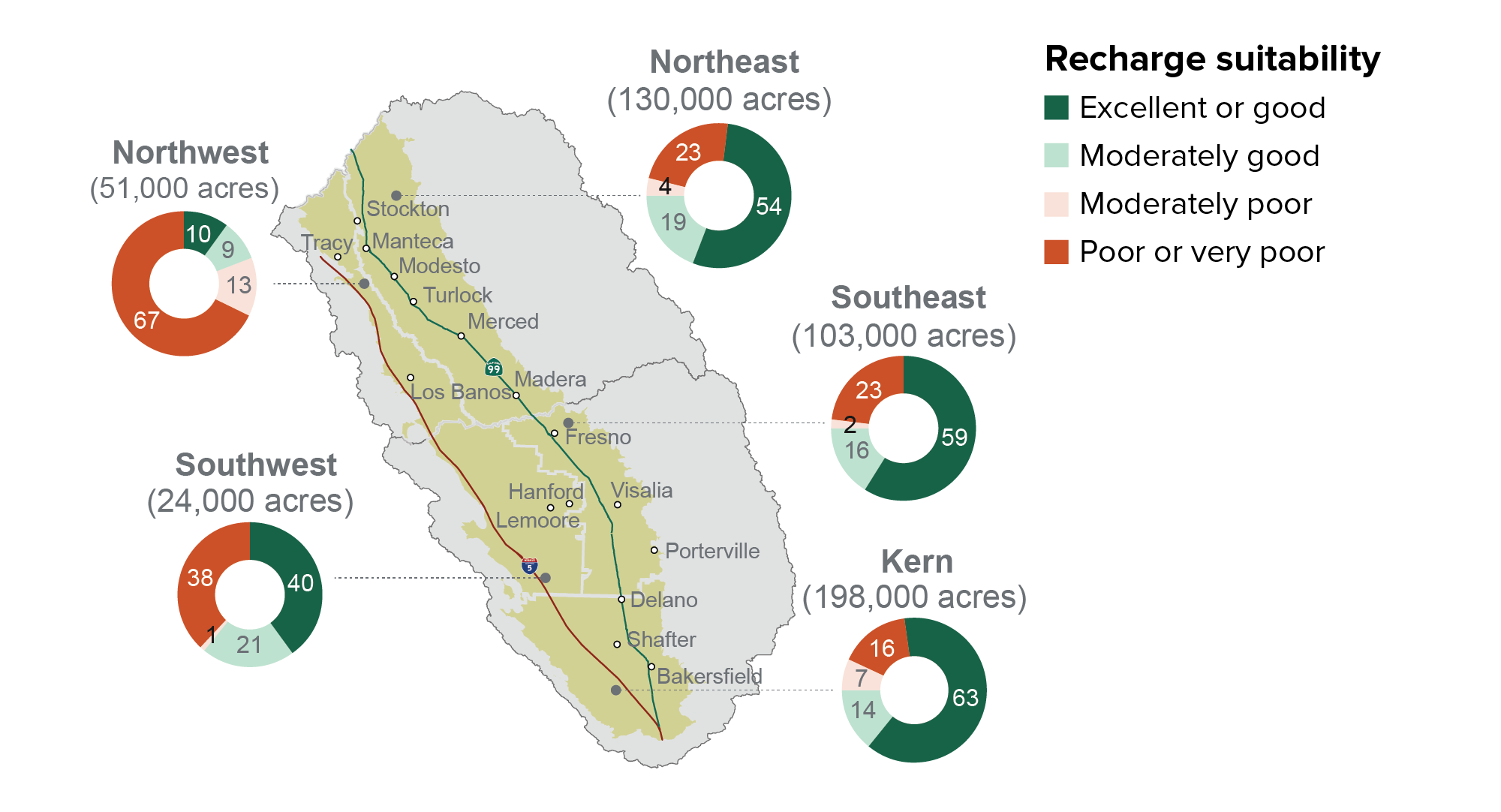 figure - Many urban areas in the valley are surrounded by lands suitable for groundwater recharge