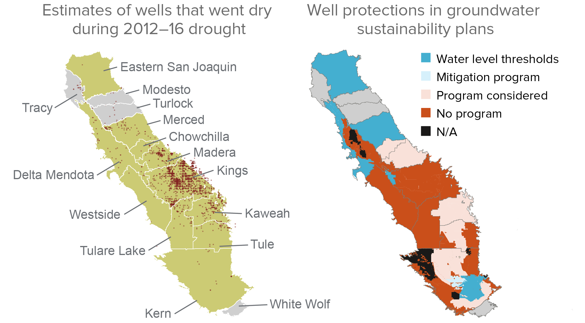 figure - Shallow wells present a challenge for SGMA implementation