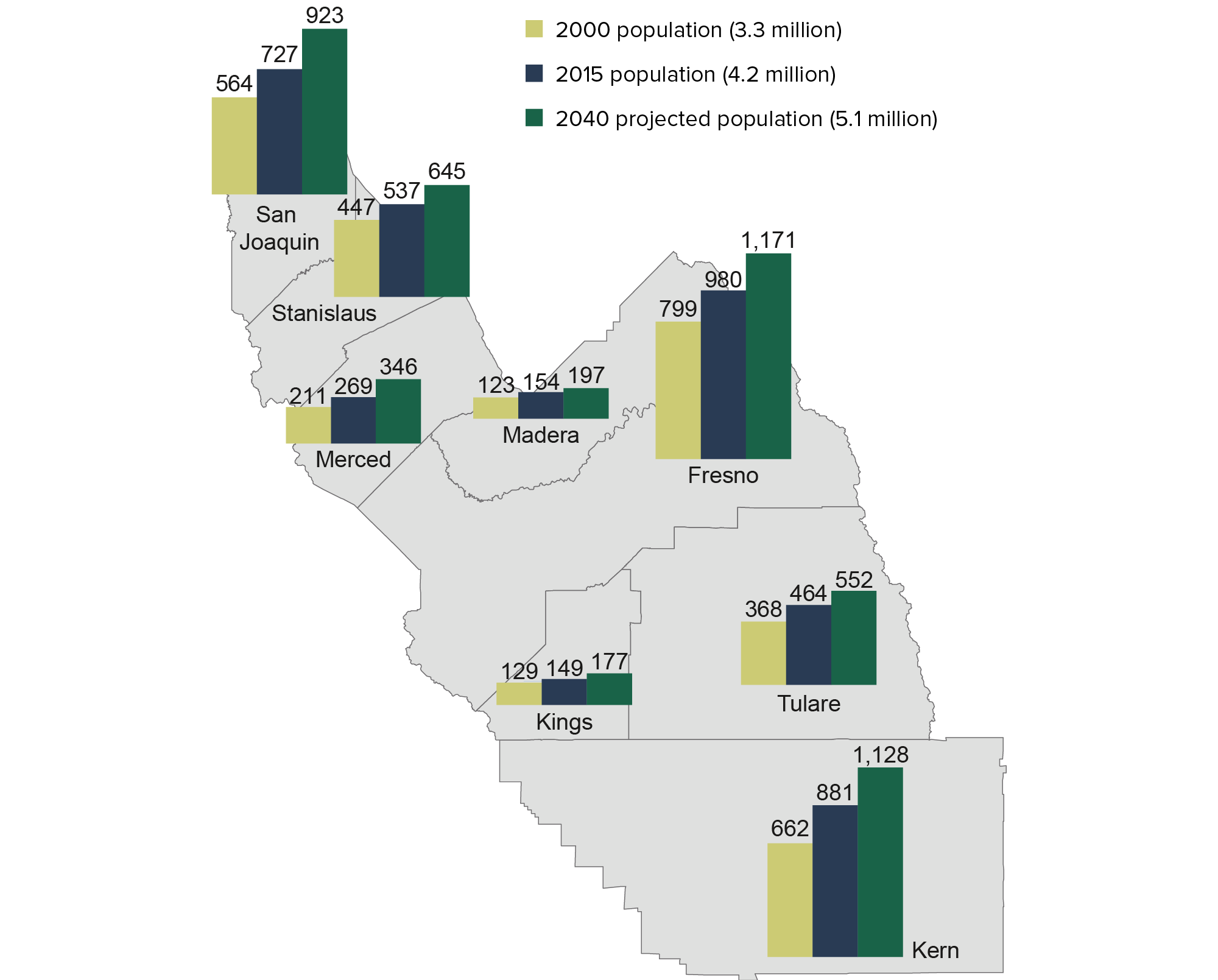 figure - The valleys rapid population growth is projected to continue