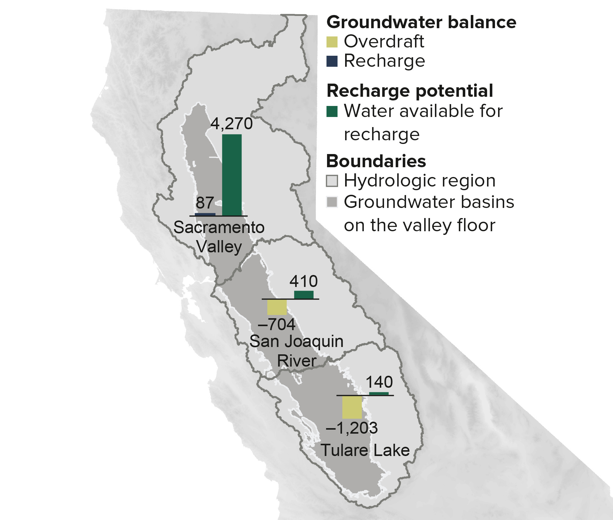 map - The most overdrafted Central Valley basins lack ample supplies for recharge