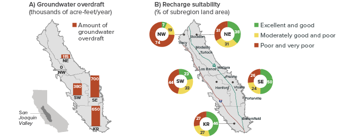 figure - The San Joaquin Valley Is Ground Zero for Expanding Recharge