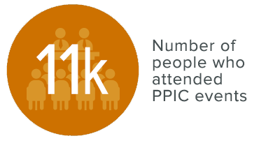 Infograph: 11,000 people attended PPIC events