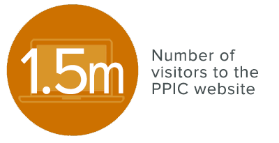 Infographic: Number of visitors to the PPIC website