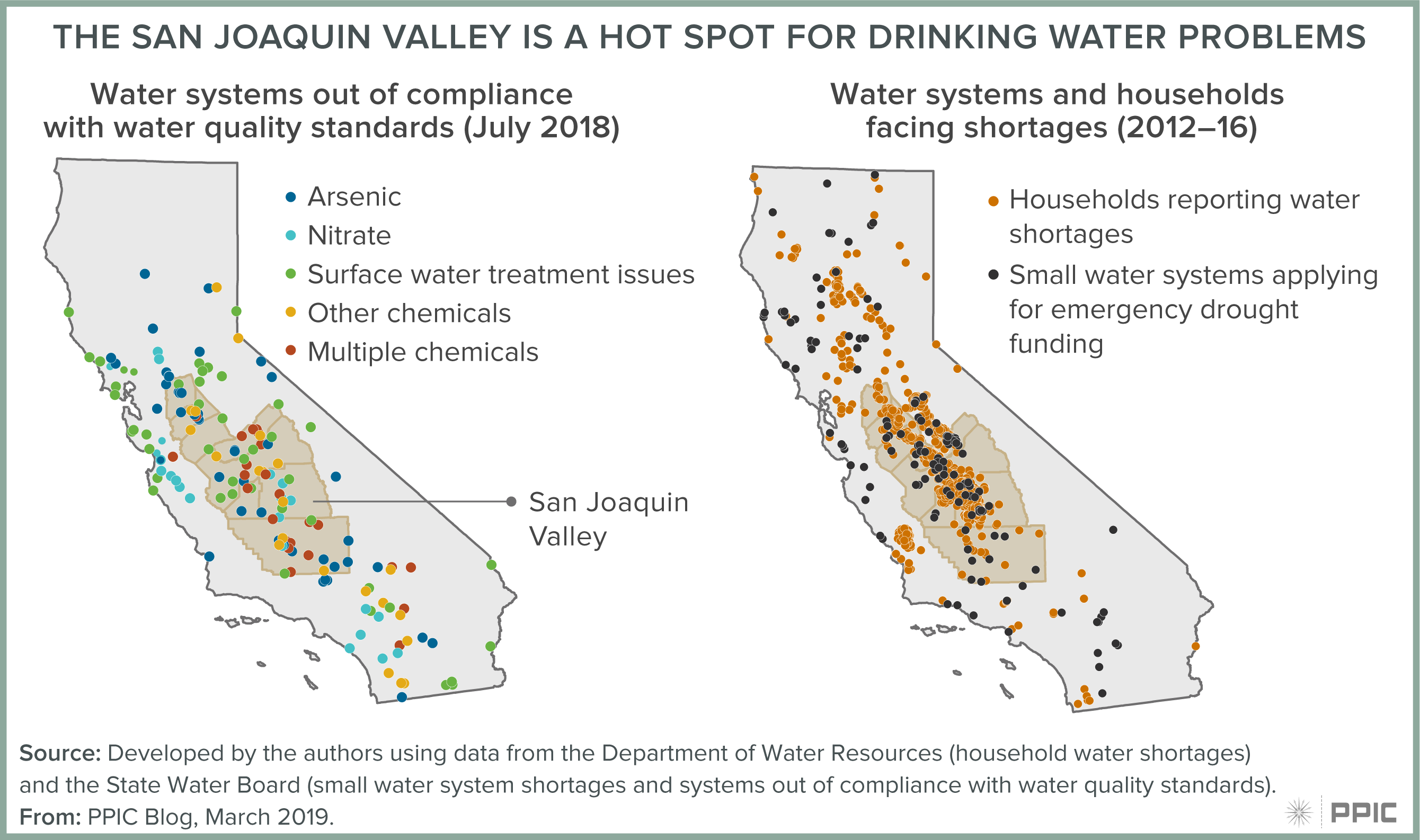 figure - The San Joaquin Valley Is a Hot Spot for Drinking Water Problems