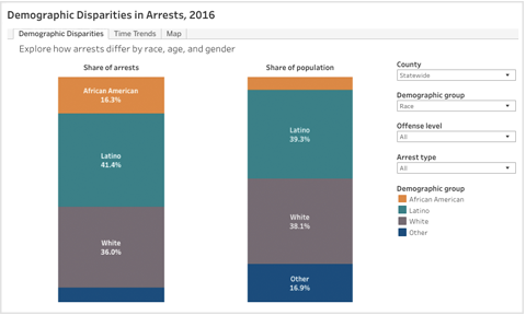 Featured image for arrests interactive