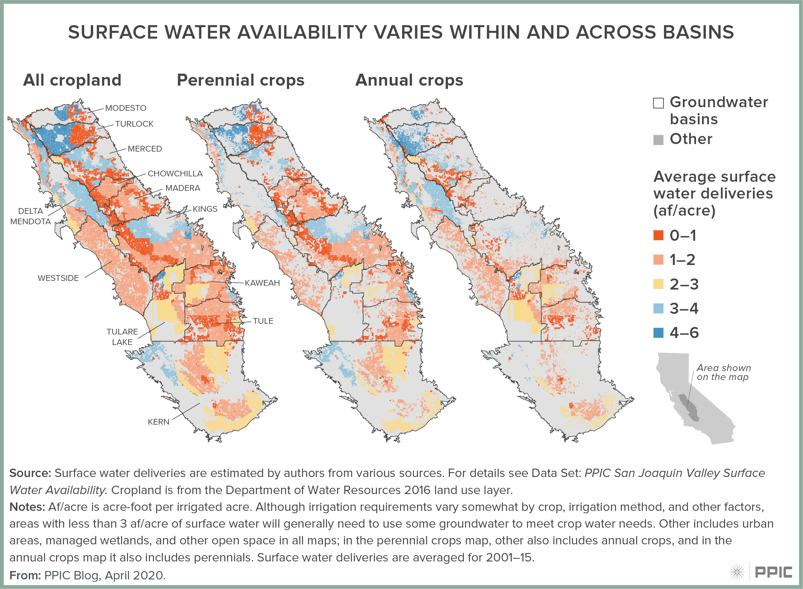 figure - Surface Water Availability Varies Within and Across Basins