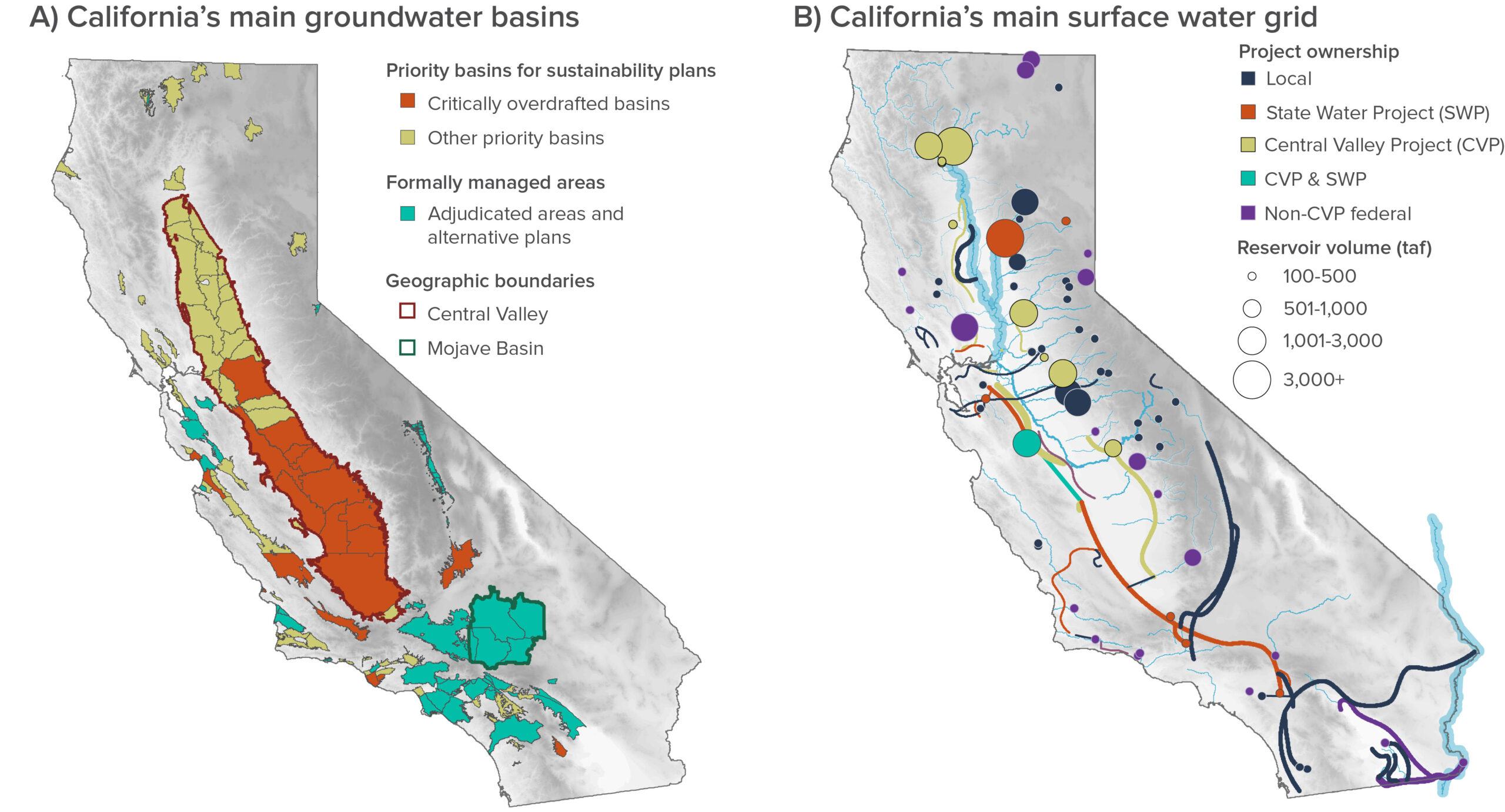 figure - Basins in the Central Valley are more connected to each other and to surface water conveyance