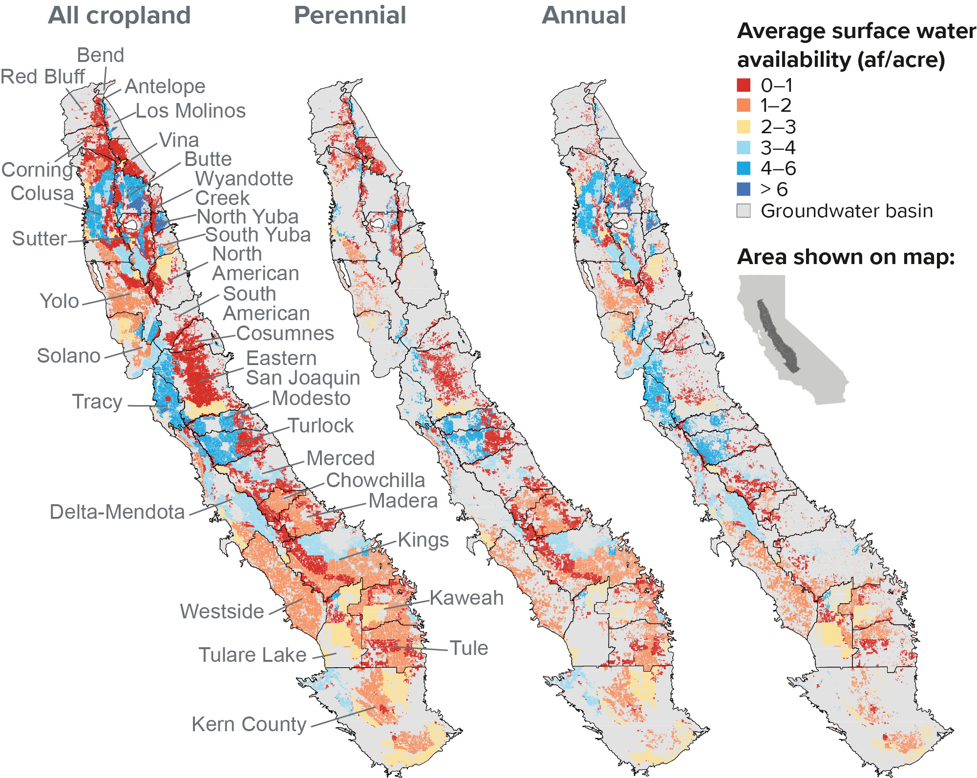 figure - Surface water for farming varies within and across Central Valley groundwater basins, and perennial crops rely more heavily on groundwater